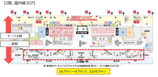 文化庁主催の文化発信プロジェクト「CULTURE GATE to JAPAN」 関西国際空港で8人の人気マンガ家による作品を展示